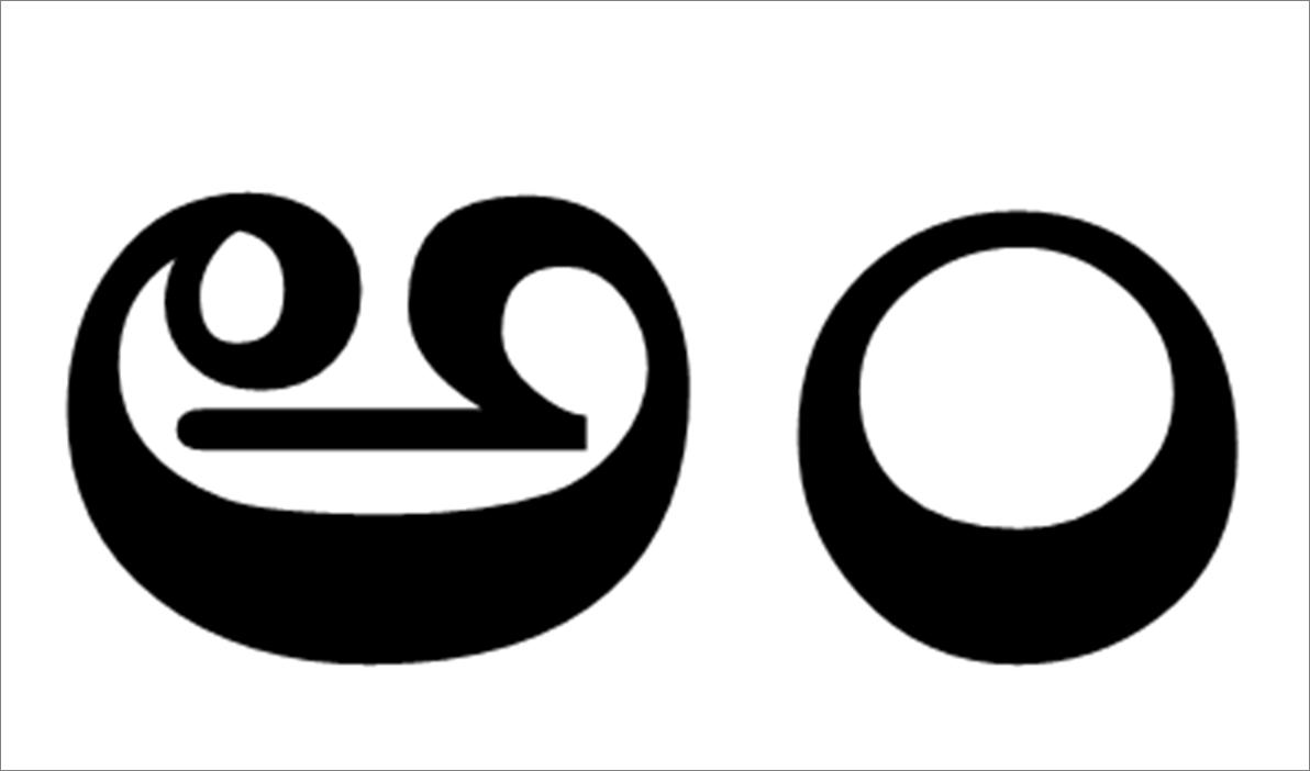Telugu Aksharamala